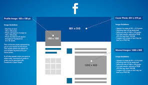 best picture size for facebook social media image size cheat sheet and tips 2015 edition the