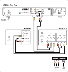tv vcr wiring diagram tv wiring diagrams cars