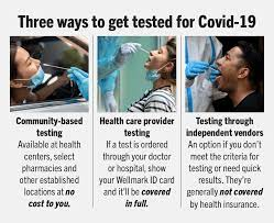 Test out of curiosity in the beginning, another mandatory test before a surgical procedure, and now travel tests required in ny. Do You Need A Covid Test Wellmark Blue