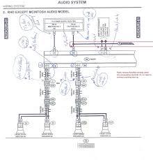 subaru outback wiring layout wiring diagram u2022 rh growbyte co subaru forester wiring diagram 2005