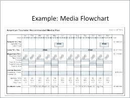 Media Flowchart Template Entreprenons Me
