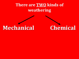 Mechanical And Chemical Weathering Venn Diagram Day 8 Weathering Unconformity