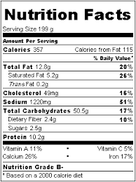 low in sugar nutrition facts