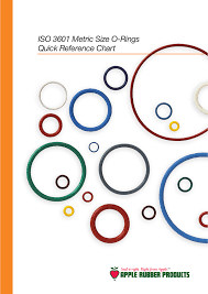 Iso 3601 Metric Size O Rings Quick Reference Chart