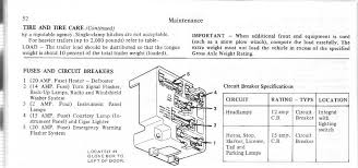 ford truck fuse box diagram ford wiring diagrams online