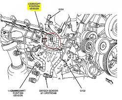 b 16 wiring harness diagram newest quintessence vtec b 16 a oil honda b16 wiring harness 57 b16 wiring harness diagram b 16 wiring harness diagram fresh p jeep autocodes qampa of