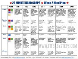 Printable Diabetic Meal Plan Chart 50 True To Life Printable Diabetic Diet Chart
