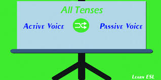 Active And Passive Voice Of All Tenses Affirmative