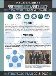 Strategic Plan Awesome City Of Gastonia Strategic Goals