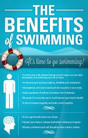 top twelve health benefits of swimming