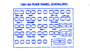 1991 chevy cavalier fuse box change your idea wiring diagram 1991 chevrolet cavalier fuse box diagram wiring diagram detailed rh 9 2 gastspiel gerhartz de 1991