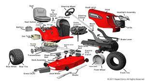 toro wheel horse wiring diagram images accord radio wiring zero turn mower wiring diagram on toro