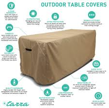 breathable garden furniture covers. More Views. Rectangular Patio Table Cover Breathable Garden Furniture Covers P
