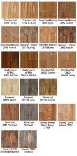 vinyl flooring faux wood