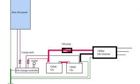 solar 12v boat wiring diagrams explore schematic wiring diagram \u2022 RV Solar Wiring-Diagram at Boat Solar Panel Wiring Diagram
