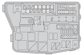 scion xb mk2 second generation from 2012 fuse box diagram scion xb mk2 second generation from 2012 fuse box diagram