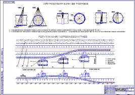 Схема контроль качества сварки и укладки отвода газопровода Чертеж  Схема контроль качества сварки и укладки отвода газопровода Чертеж Оборудование транспорта нефти и газа