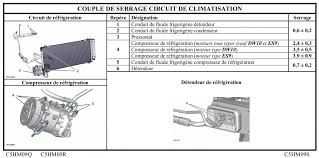 peugeot 206 aircon wiring diagram all wiring diagram peugeot 206 aircon wiring diagram wiring diagram libraries peugeot 306 407 air conditioning peugeot 206 aircon