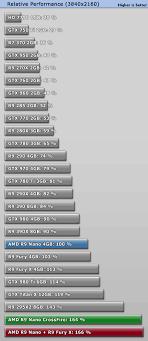 R9 Settings Chart Amd Radeon R9 Nano Crossfire Review Techpowerup