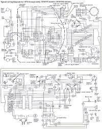 schémas électrique des harley davidson big twin wiring diagrams 1975