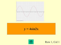 100 200 400 300 400 graphing sine and cosine graphing csc sec tan
