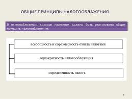 дипломная презентация по налогу на доходы физических лиц 3