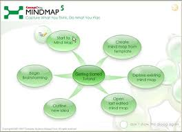 Presentation Mapping Map Out Your Presentation With Mind Mapping Slidegenius Powerpoint