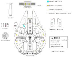 Millennium Falcon Lighting Diagram For Customizing Hasbro