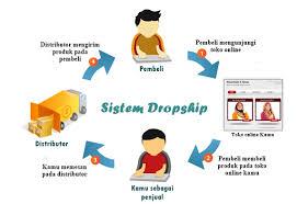 Bisnis online shop merupakan peluang usaha yang di jalankan melalui internet. 8 Macam Bisnis Online