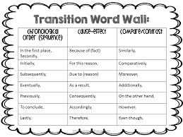 transition words learning ms holland transition words
