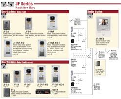 aiphone jf dvf hid fixed video door station w hid proximity card jf series stations accessories features and wiring diagram