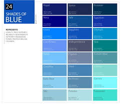 Shades Of Color Blue Chart Blue Shades Color Chart Shades Of Blue Color Palette