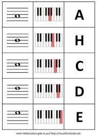 Klicke markiere an, um die töne auf dem klavier zu markieren, wenn du auf sie klickst. Klaviertastatur Zum Ausdrucken Klaviertastatur Zum Ausdrucken Pdf Die Einfachste Davon Ist Uber Den Kauf Einer Penulis Mania