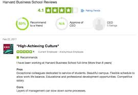 looks like hbs is living up to its standards layers of management source glassdoor com