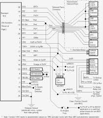 harley davidson wiring diagram beautiful harley davidson turn signal