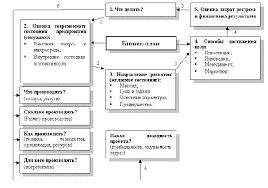 Работа по дисциплине Микроэкономика на тему Дисконтирование  КУРСОВАЯ РАБОТА по дисциплине Микроэкономика