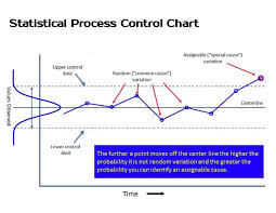 Application Of Control Chart In Manufacturing Statistical Process Control For Smt Electronic Manufacturing