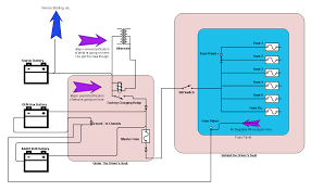 Sprinter Central Locking Wiring Diagram Steering Wheel Controls
