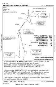 Pilot Resume Template Warpridesharing Com