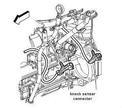 pontiac g6 starter wiring pontiac image wiring diagram 2001 pontiac montana starter locationvehiclepad on pontiac g6 starter wiring