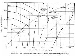Mildot Master Chart Mildot Master Simplifying Your Precision Shooting Solution