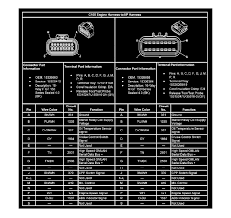 cadillac cts wiring diagram wiring diagrams 04 cts v cruise control stopped working