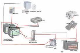 rv solar wiring diagram images rv dc volt circuit breaker wiring solar rv wiring diagram solar get image about