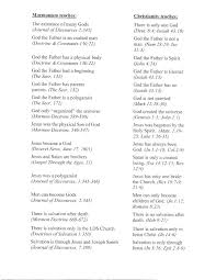 Christianity And Mormonism Comparison Chart Angels Have You Seen One The Peter Testimony Do You Have