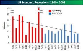 Will Europe Lead The U S Into Recession Seeking Alpha