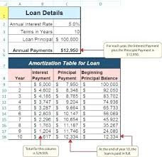 Loan Calculation Template Example Of Principal And Interest Calculator Spreadsheet