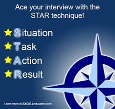 Star Interview Techniques Ace Your Pa School Interview With The Star Technique Excell