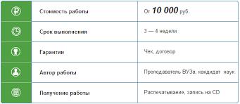 Реферат онлайн Диплом на заказ заказать дипломную работу срочно  Диплом на заказ заказать дипломную работу срочно и недорого в Москве и других городах России стоимость цена