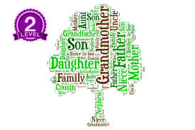 famiy tree create a personal word art family tree by lizzardonly
