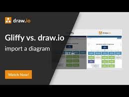 Gliffy Vs Draw Io Draw Io
